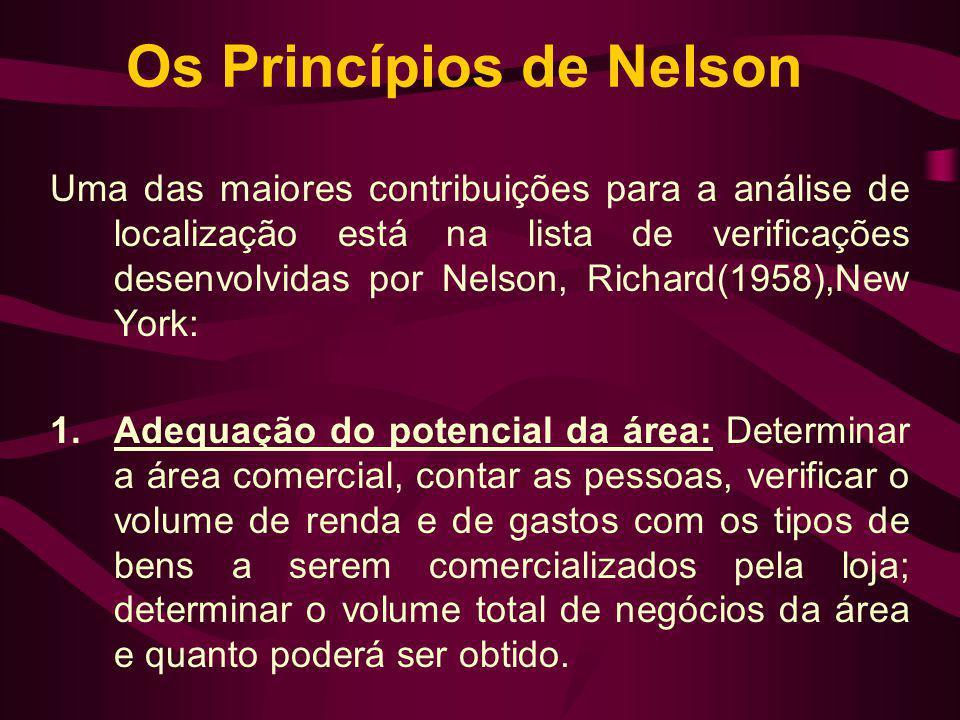 Os Princípios de Nelson