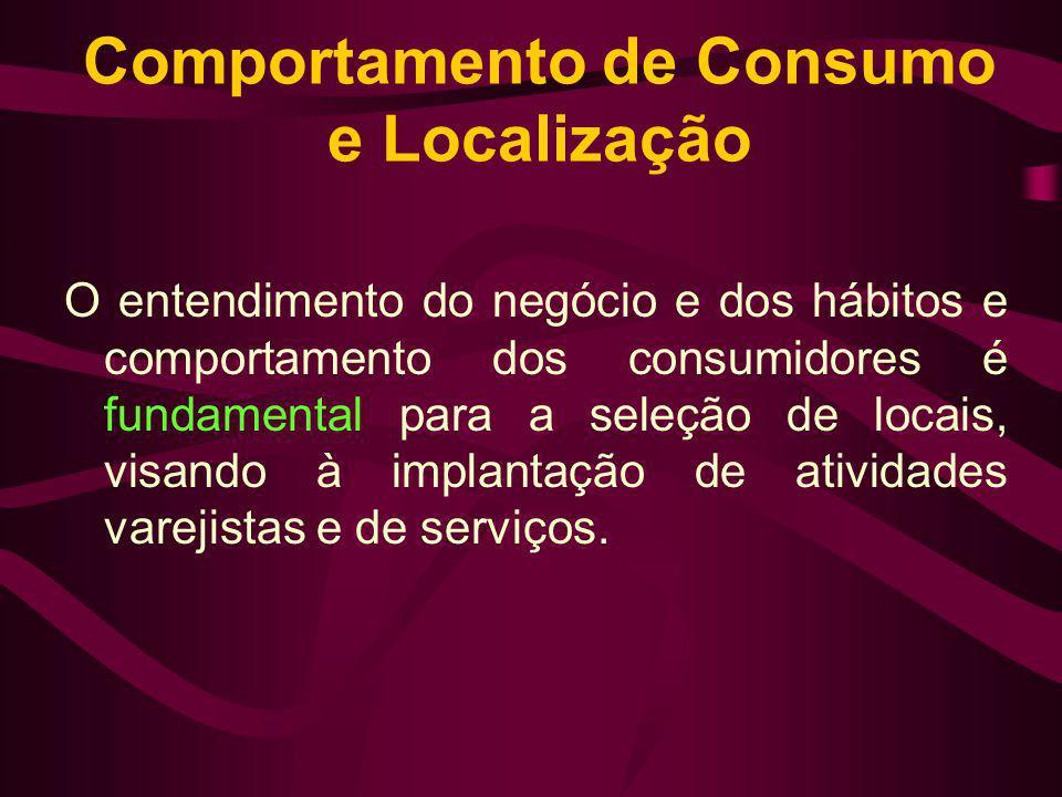 Comportamento de Consumo e Localização