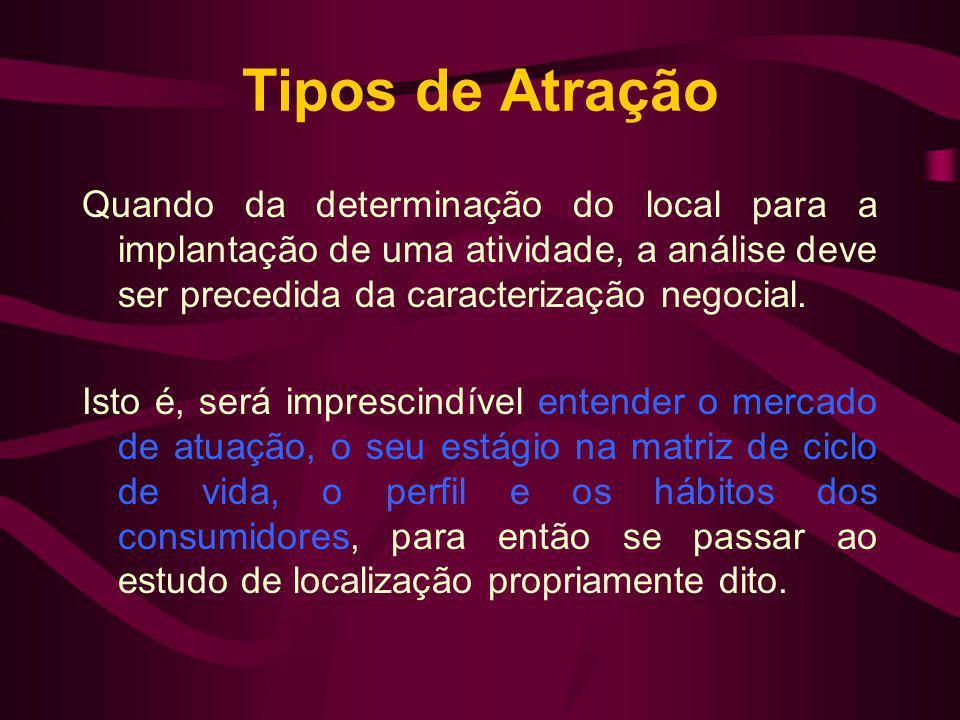Tipos de Atração Quando da determinação do local para a implantação de uma atividade, a análise deve ser precedida da caracterização negocial.