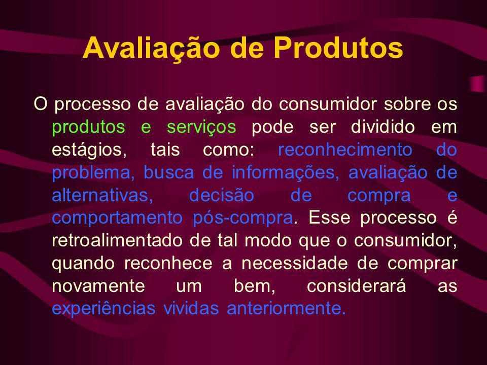 Avaliação de Produtos