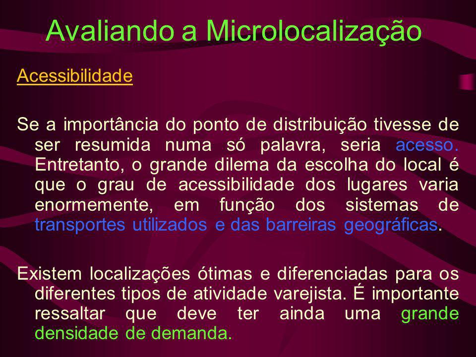 Avaliando a Microlocalização