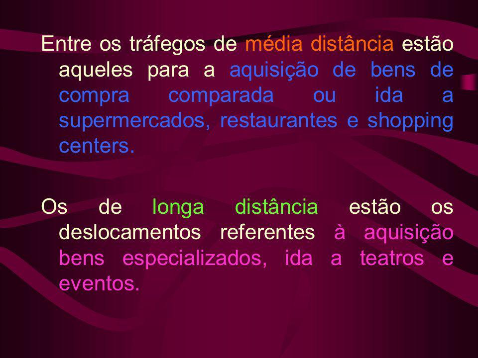 Entre os tráfegos de média distância estão aqueles para a aquisição de bens de compra comparada ou ida a supermercados, restaurantes e shopping centers.