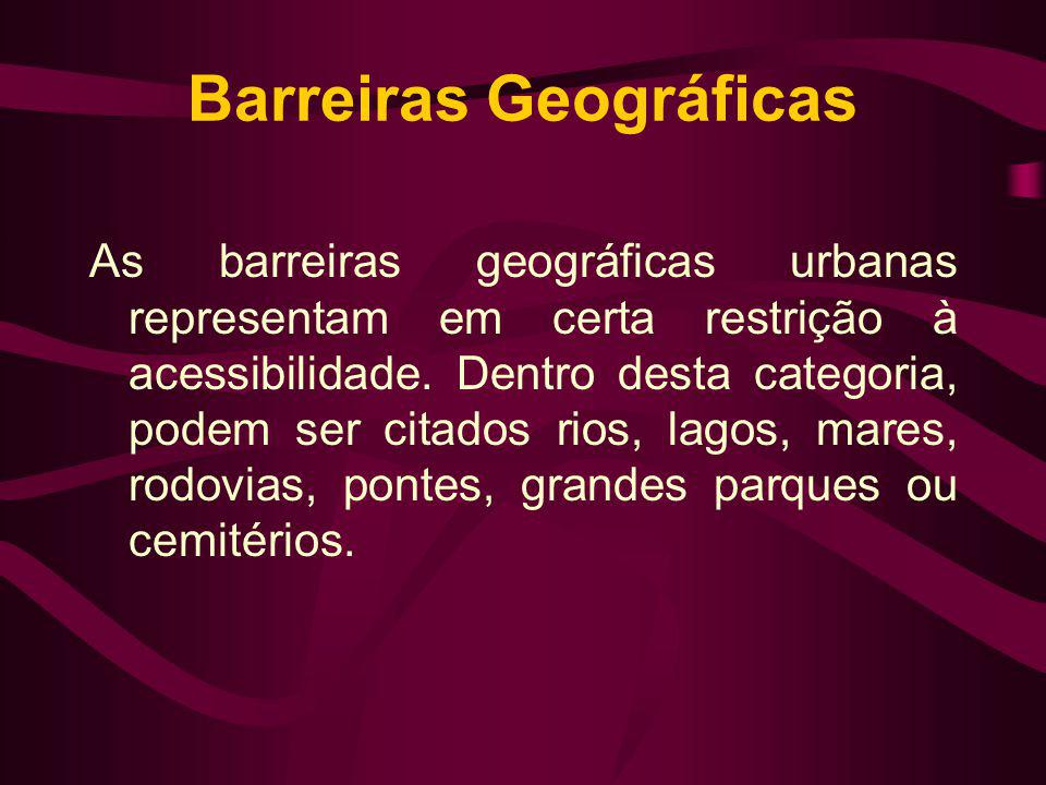 Barreiras Geográficas