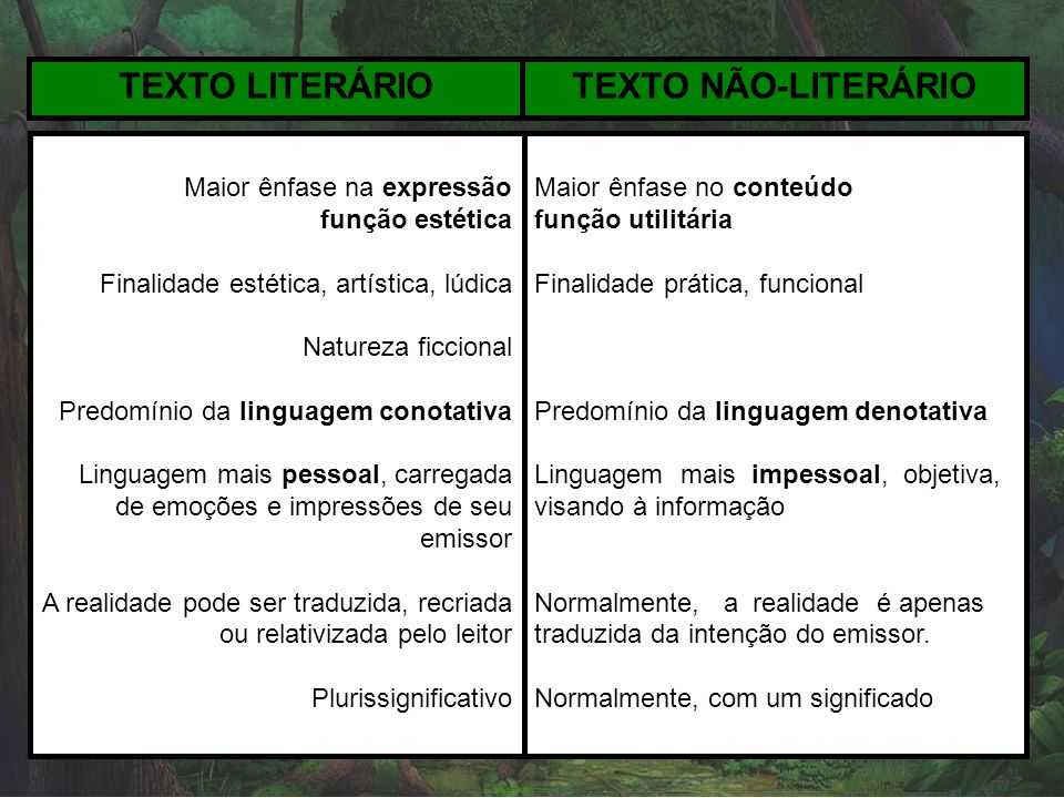 TEXTO LITERÁRIO TEXTO NÃO-LITERÁRIO