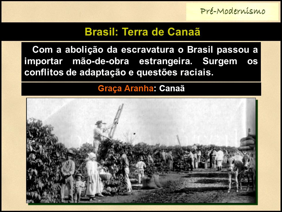Brasil: Terra de Canaã Pré-Modernismo