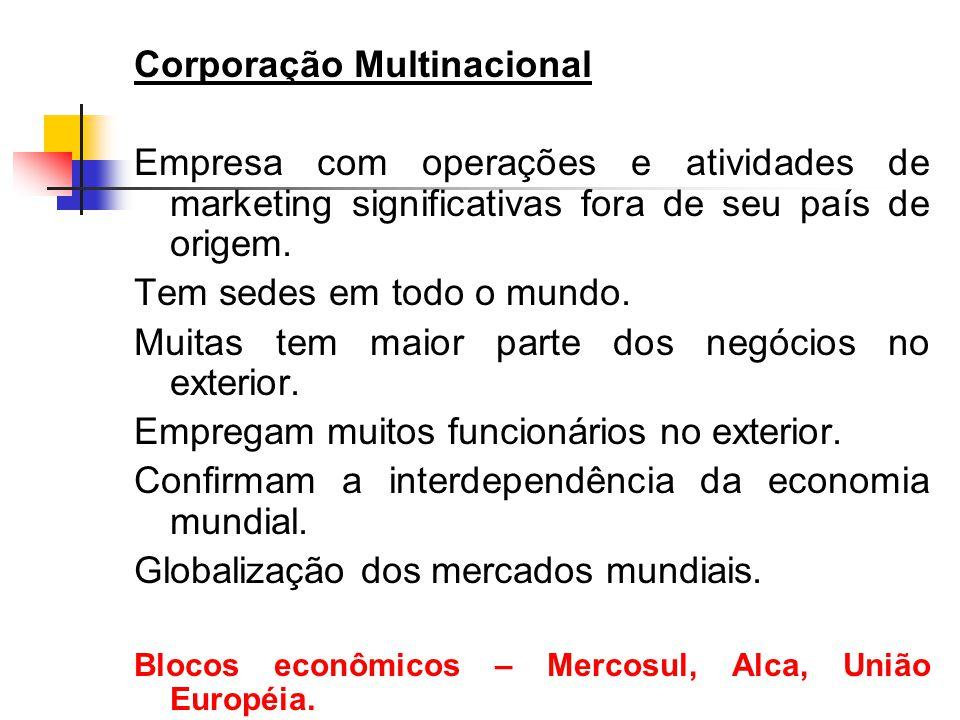 Corporação Multinacional