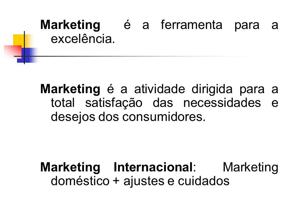Marketing é a ferramenta para a excelência.