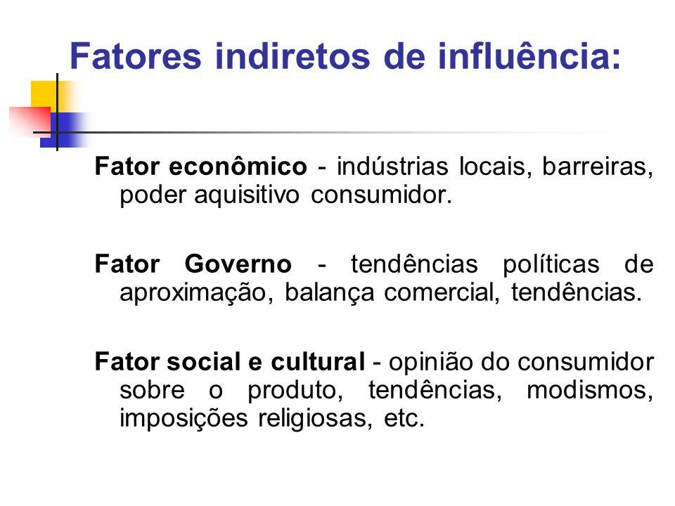 Fatores indiretos de influência: