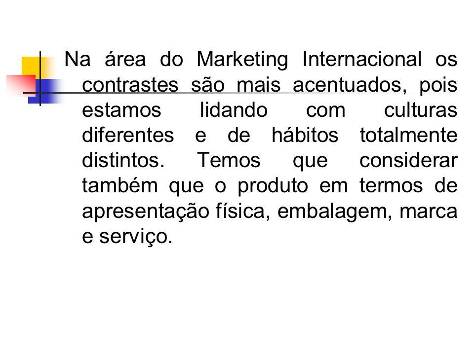Na área do Marketing Internacional os contrastes são mais acentuados, pois estamos lidando com culturas diferentes e de hábitos totalmente distintos.