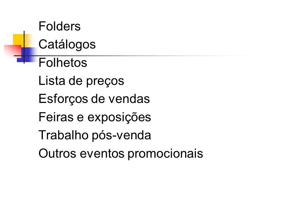 Folders Catálogos. Folhetos. Lista de preços. Esforços de vendas. Feiras e exposições. Trabalho pós-venda.