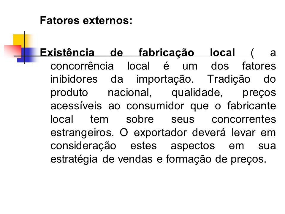 Fatores externos: