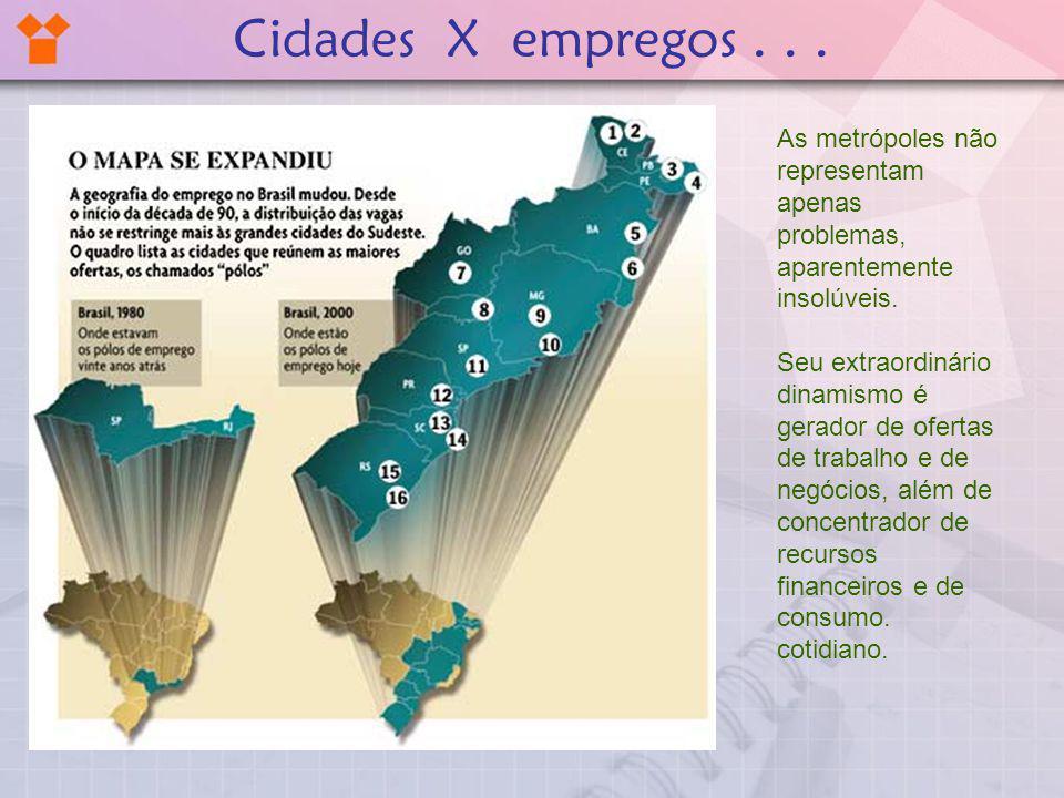 Cidades X empregos . . . As metrópoles não representam apenas problemas, aparentemente insolúveis.