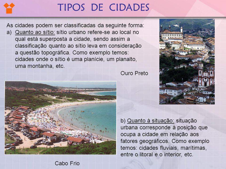 TIPOS DE CIDADES As cidades podem ser classificadas da seguinte forma: