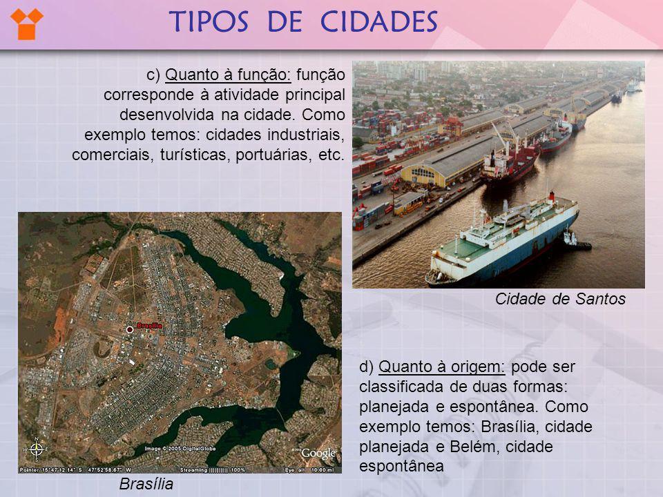 TIPOS DE CIDADES