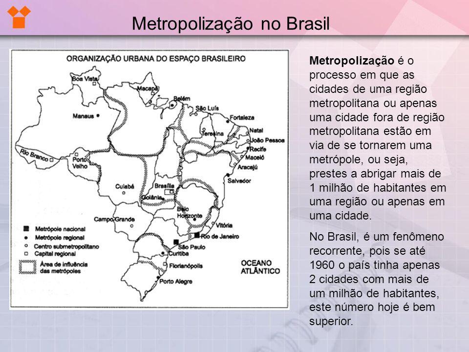 Metropolização no Brasil