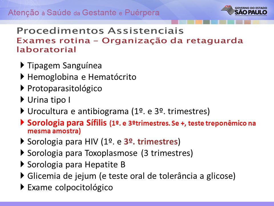 Tipagem Sanguínea Hemoglobina e Hematócrito. Protoparasitológico. Urina tipo I. Urocultura e antibiograma (1º. e 3º. trimestres)