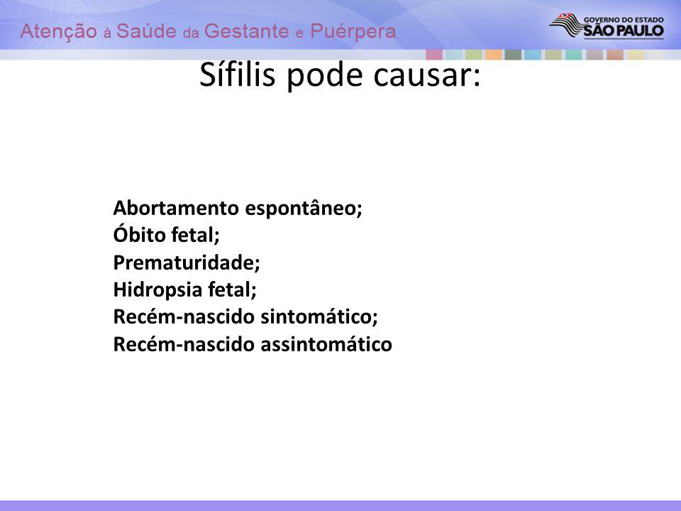 Sífilis pode causar: Abortamento espontâneo; Óbito fetal;