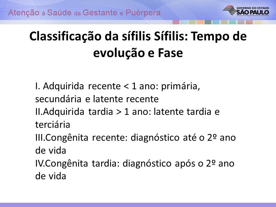 Classificação da sífilis Sífilis: Tempo de evolução e Fase