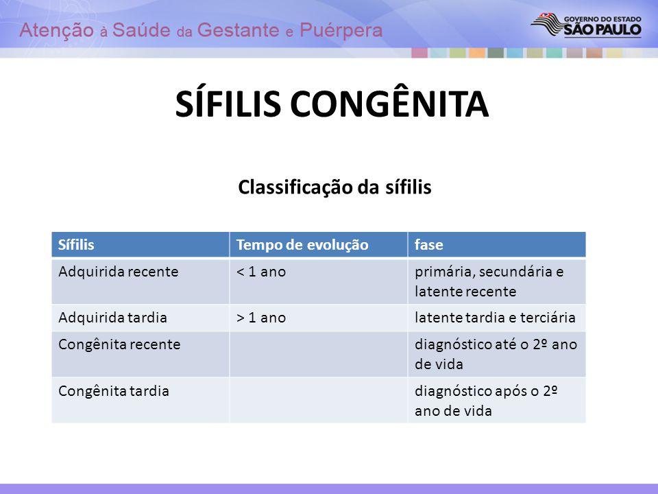 SÍFILIS CONGÊNITA Classificação da sífilis Sífilis Tempo de evolução