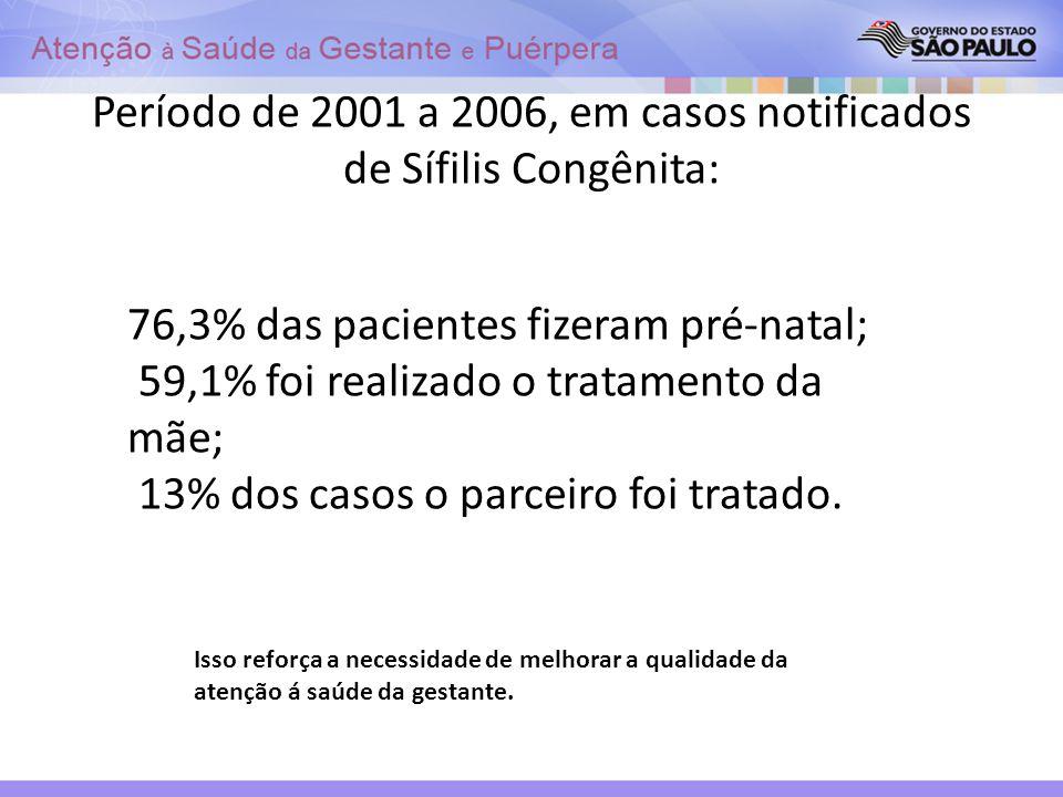 Período de 2001 a 2006, em casos notificados de Sífilis Congênita: