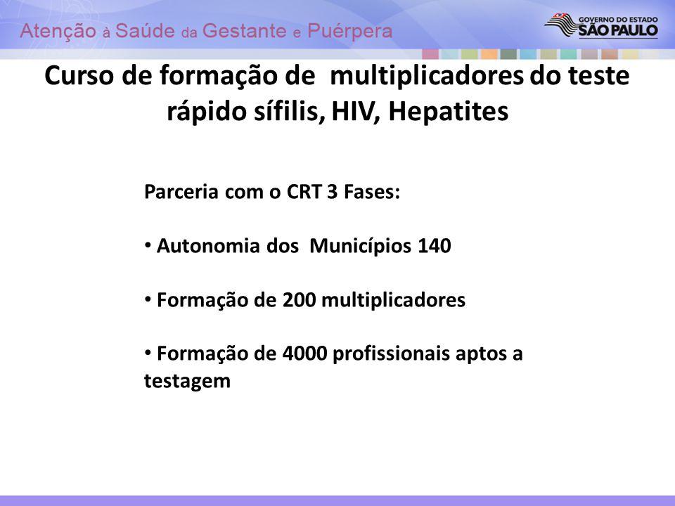 Curso de formação de multiplicadores do teste rápido sífilis, HIV, Hepatites