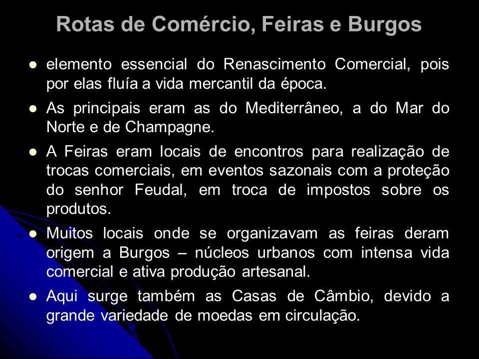 Rotas de Comércio, Feiras e Burgos