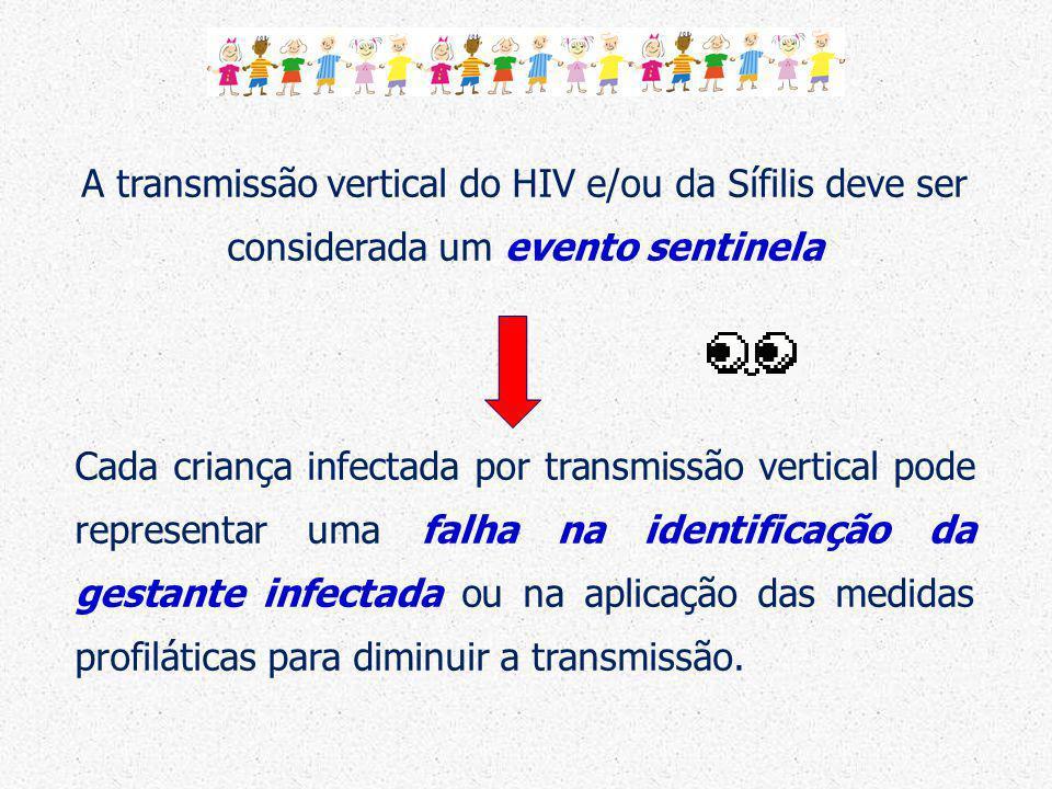 A transmissão vertical do HIV e/ou da Sífilis deve ser considerada um evento sentinela