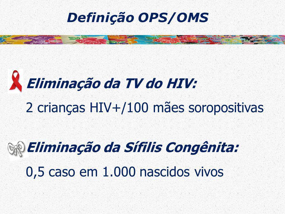 Definição OPS/OMS Eliminação da TV do HIV: 2 crianças HIV+/100 mães soropositivas Eliminação da Sífilis Congênita: 0,5 caso em 1.000 nascidos vivos