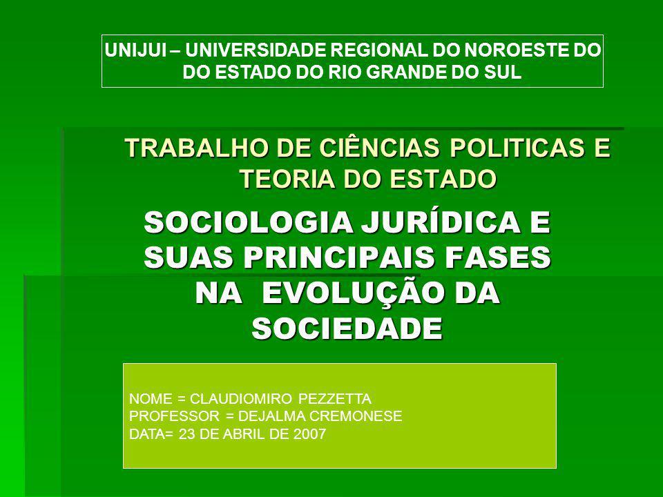 TRABALHO DE CIÊNCIAS POLITICAS E TEORIA DO ESTADO