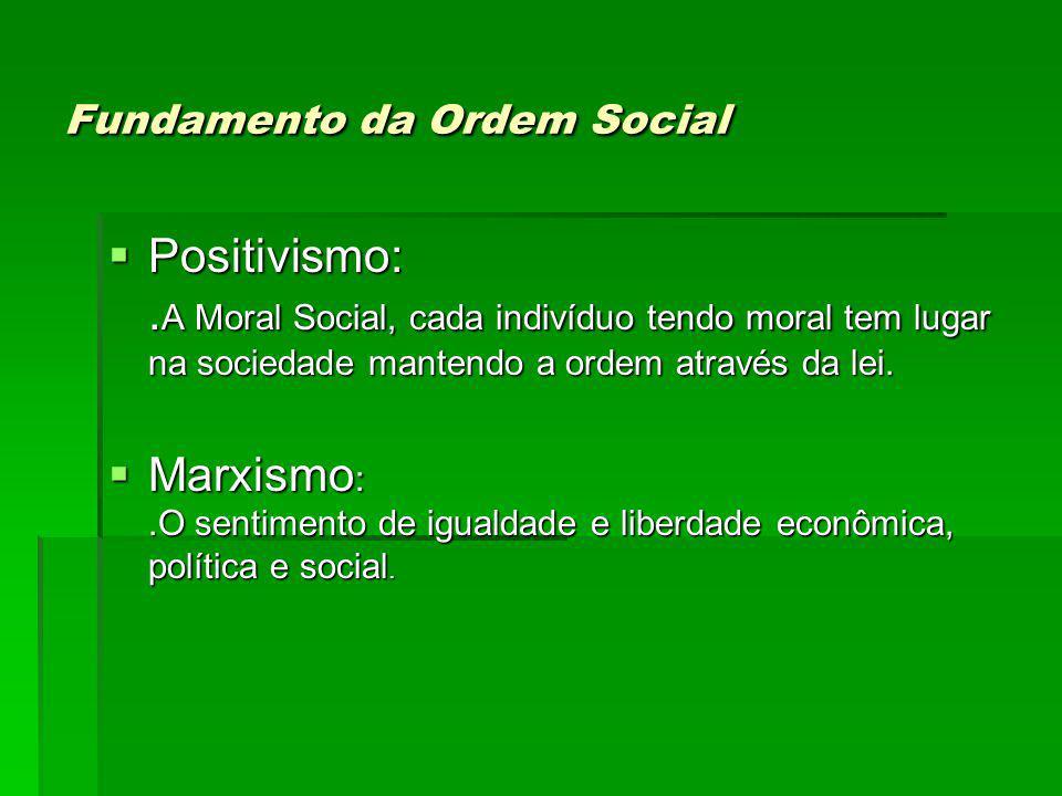 Fundamento da Ordem Social
