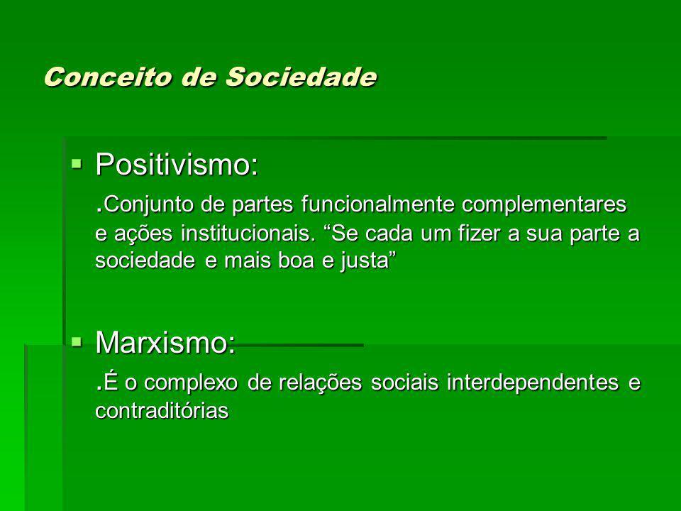 Conceito de Sociedade