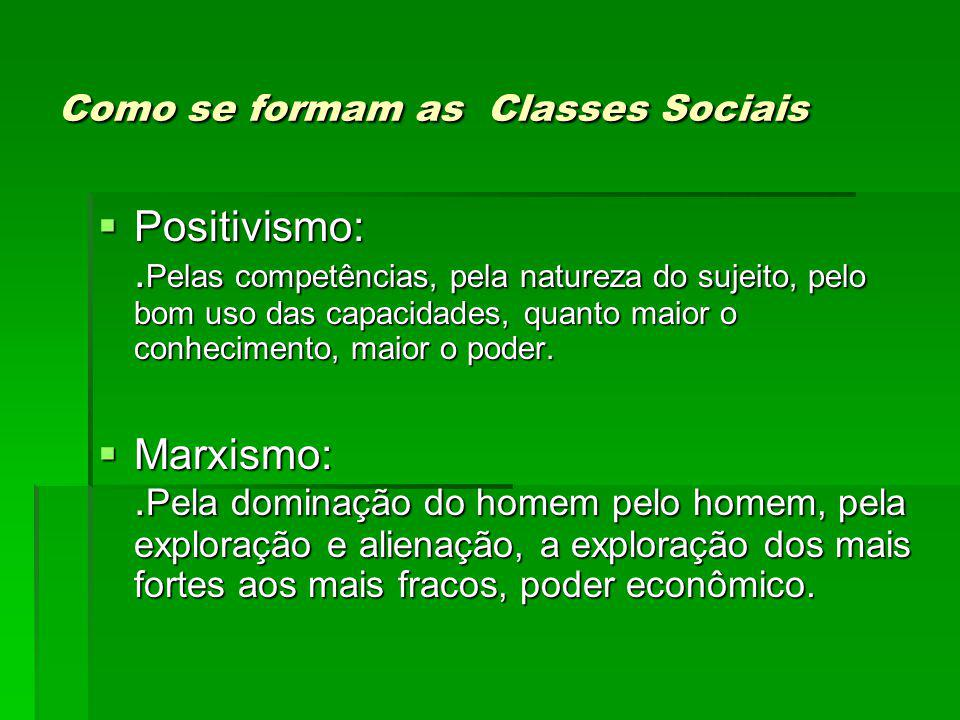 Como se formam as Classes Sociais