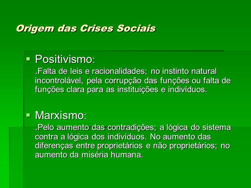 Origem das Crises Sociais