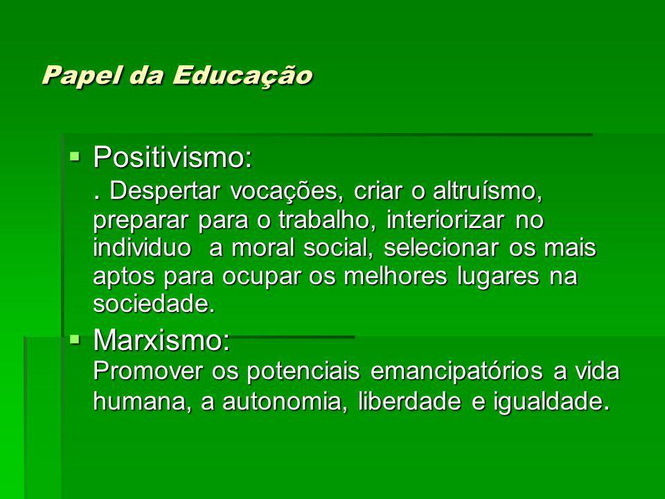 Papel da Educação