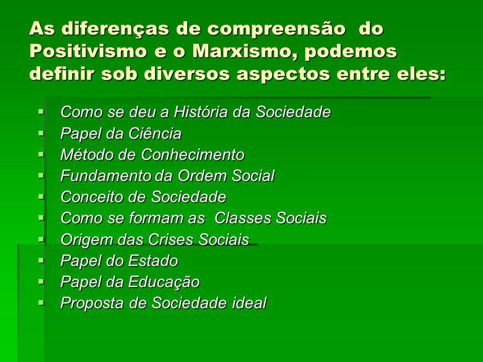 As diferenças de compreensão do Positivismo e o Marxismo, podemos definir sob diversos aspectos entre eles: