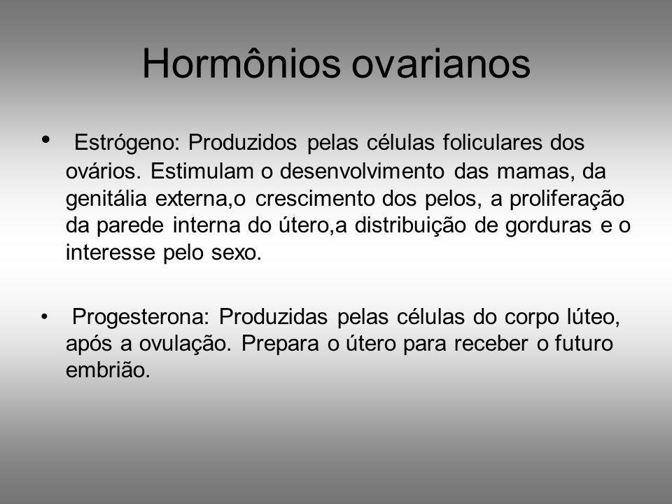 Hormônios ovarianos