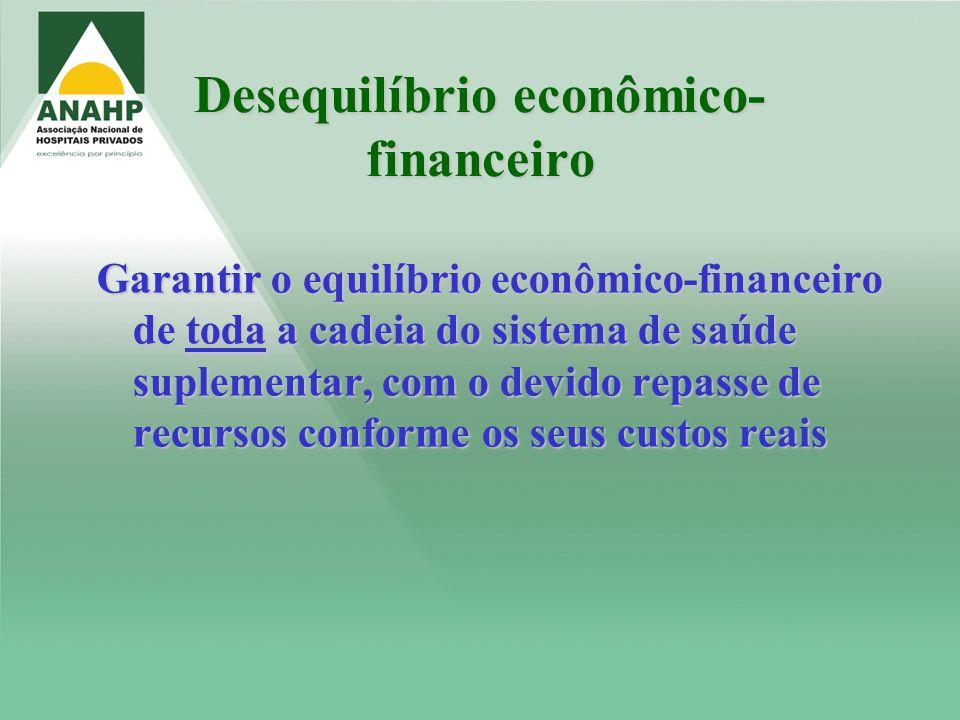Desequilíbrio econômico-financeiro