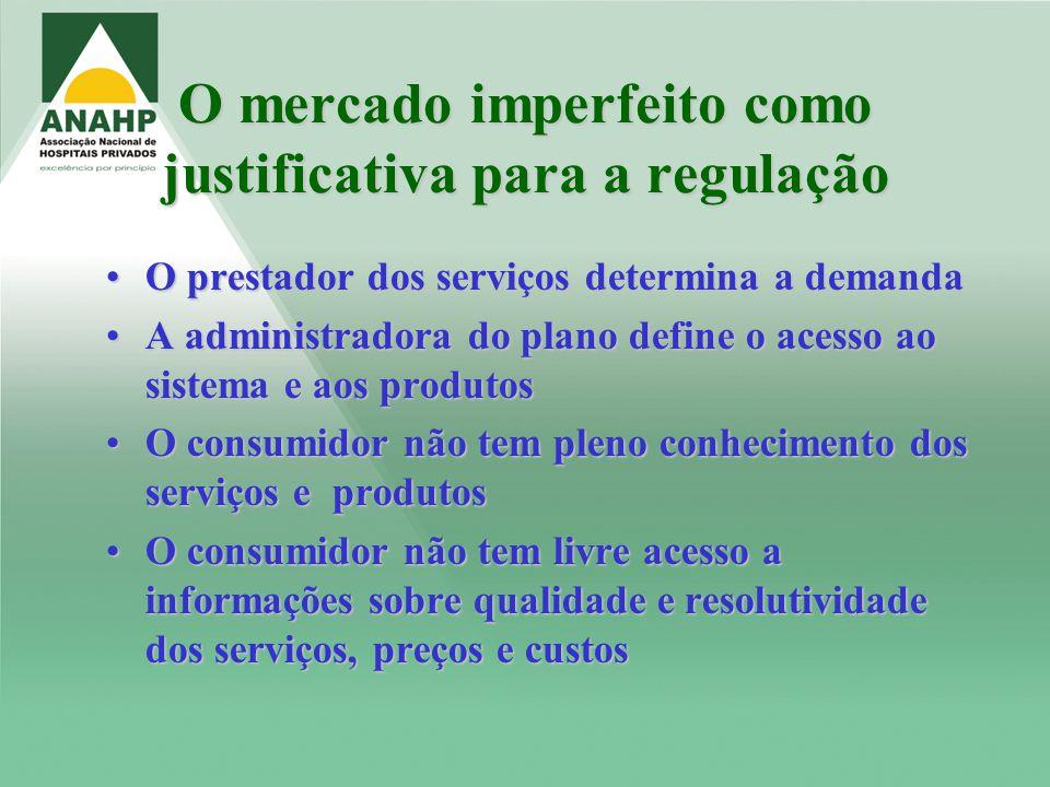O mercado imperfeito como justificativa para a regulação
