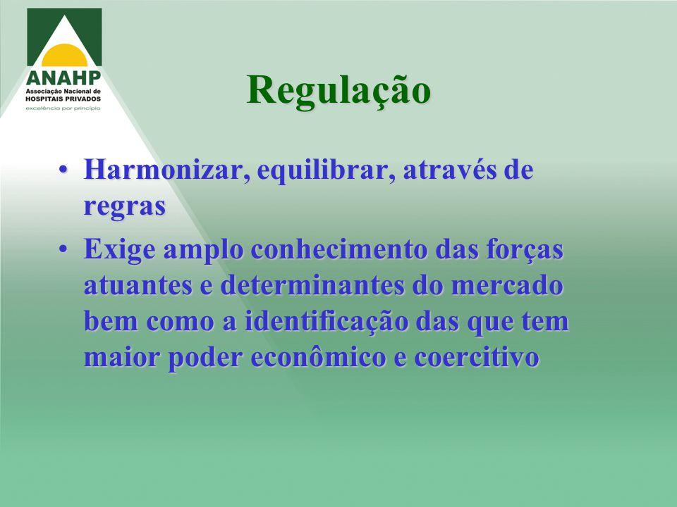 Regulação Harmonizar, equilibrar, através de regras