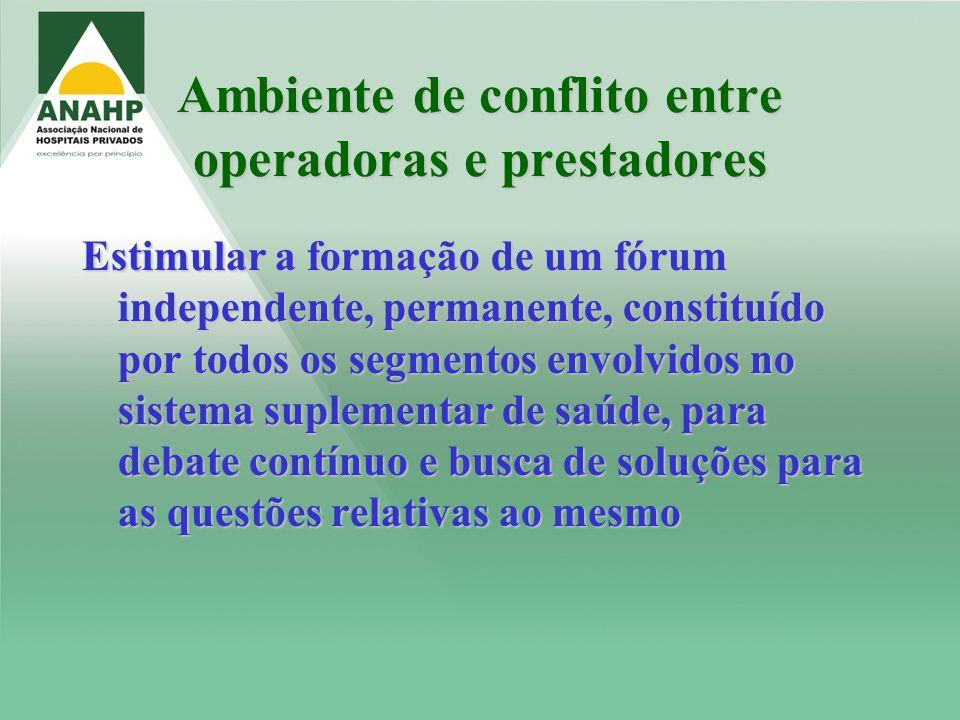 Ambiente de conflito entre operadoras e prestadores