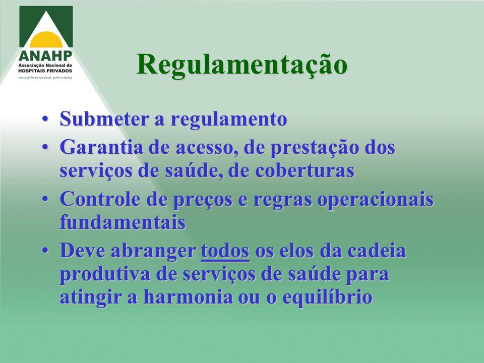 Regulamentação Submeter a regulamento