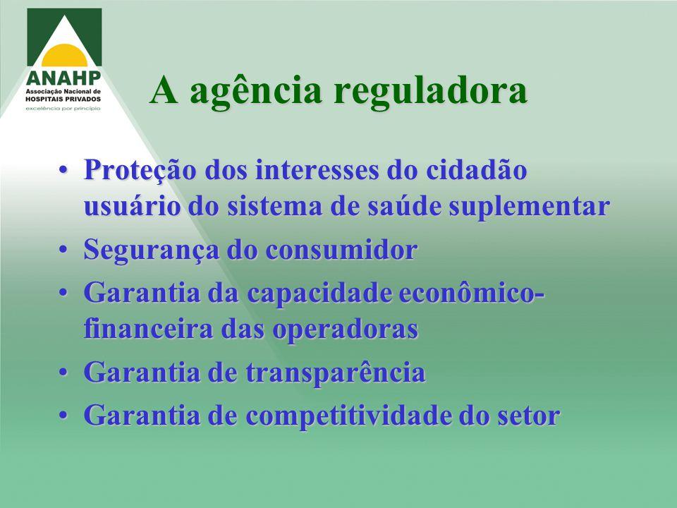 A agência reguladora Proteção dos interesses do cidadão usuário do sistema de saúde suplementar. Segurança do consumidor.