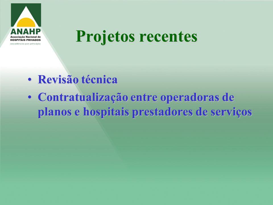 Projetos recentes Revisão técnica