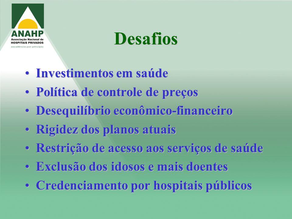 Desafios Investimentos em saúde Política de controle de preços