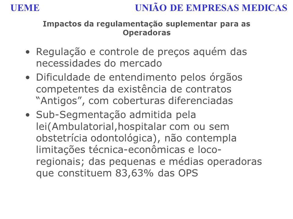 Impactos da regulamentação suplementar para as Operadoras