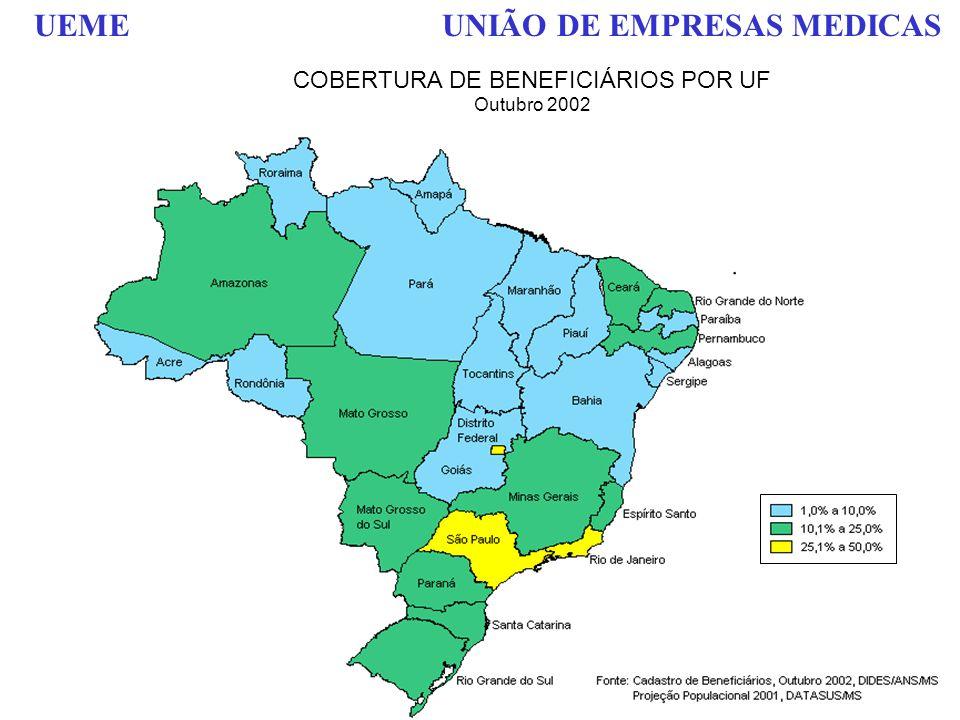 COBERTURA DE BENEFICIÁRIOS POR UF