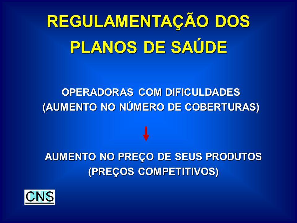 REGULAMENTAÇÃO DOS PLANOS DE SAÚDE