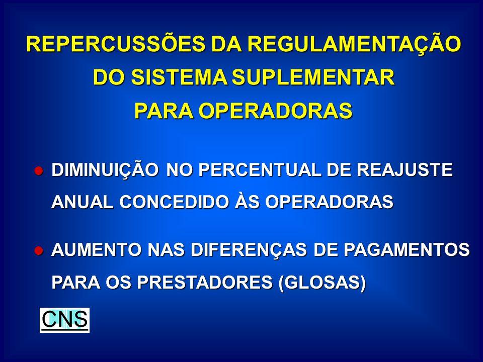 REPERCUSSÕES DA REGULAMENTAÇÃO DO SISTEMA SUPLEMENTAR PARA OPERADORAS