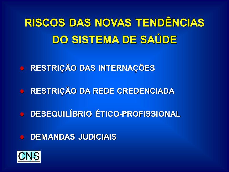 RISCOS DAS NOVAS TENDÊNCIAS DO SISTEMA DE SAÚDE