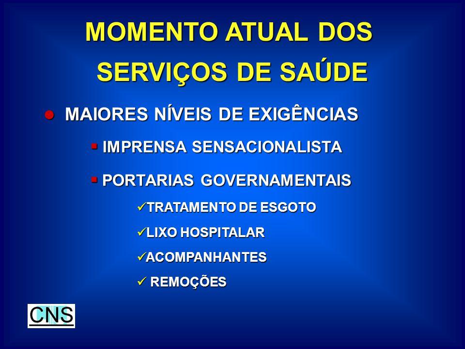 MOMENTO ATUAL DOS SERVIÇOS DE SAÚDE